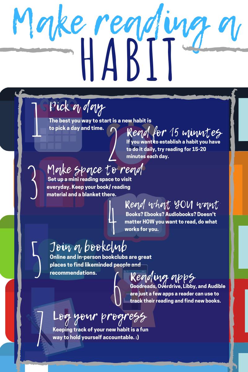 Make Reading a Habi2t